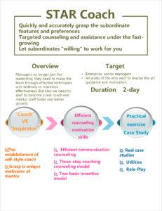 Leadership Managment_附件7_Page_1