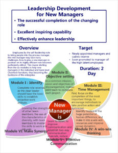 Leadership Managment_附件7_Page_4