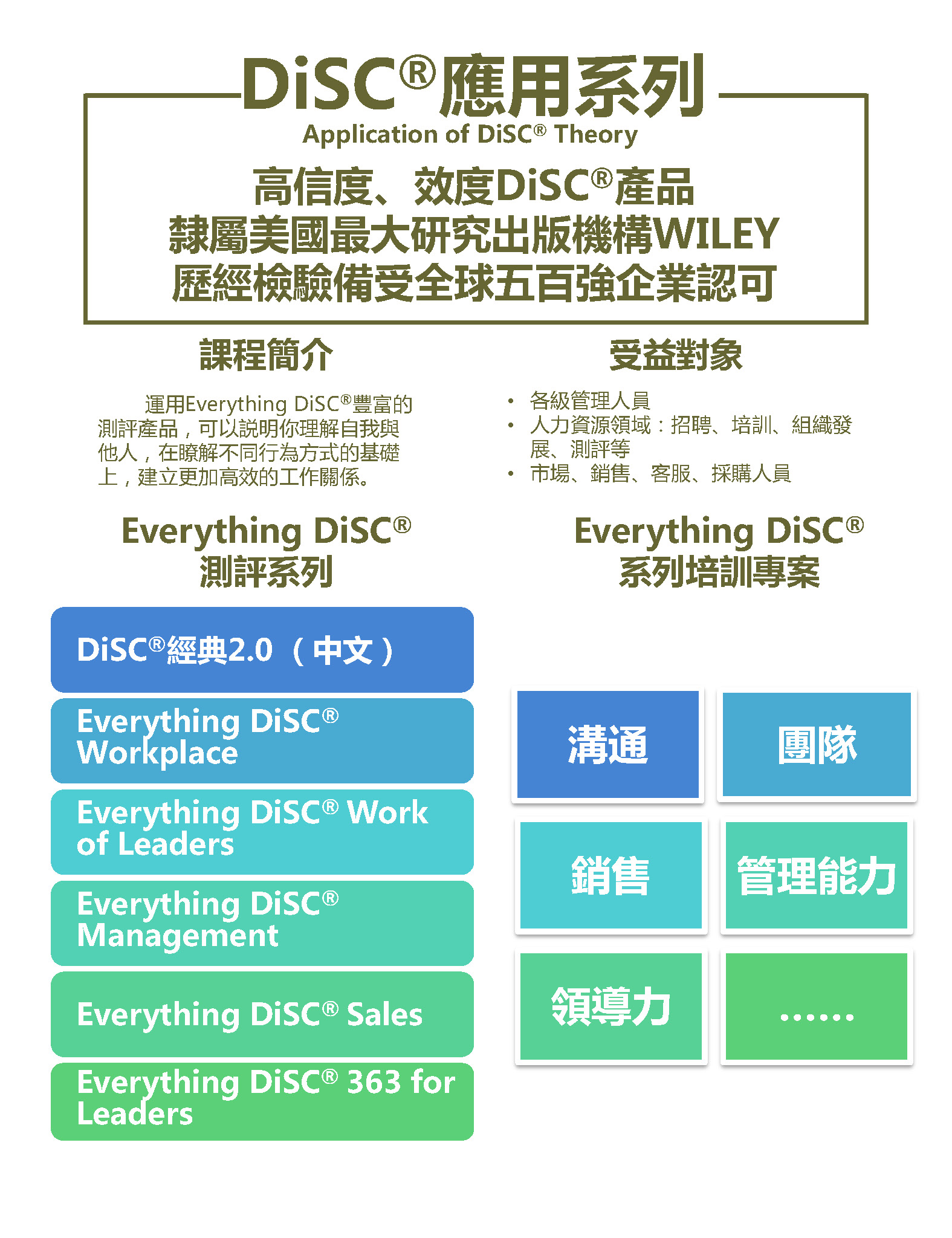 DiSC_附件6_Page_2