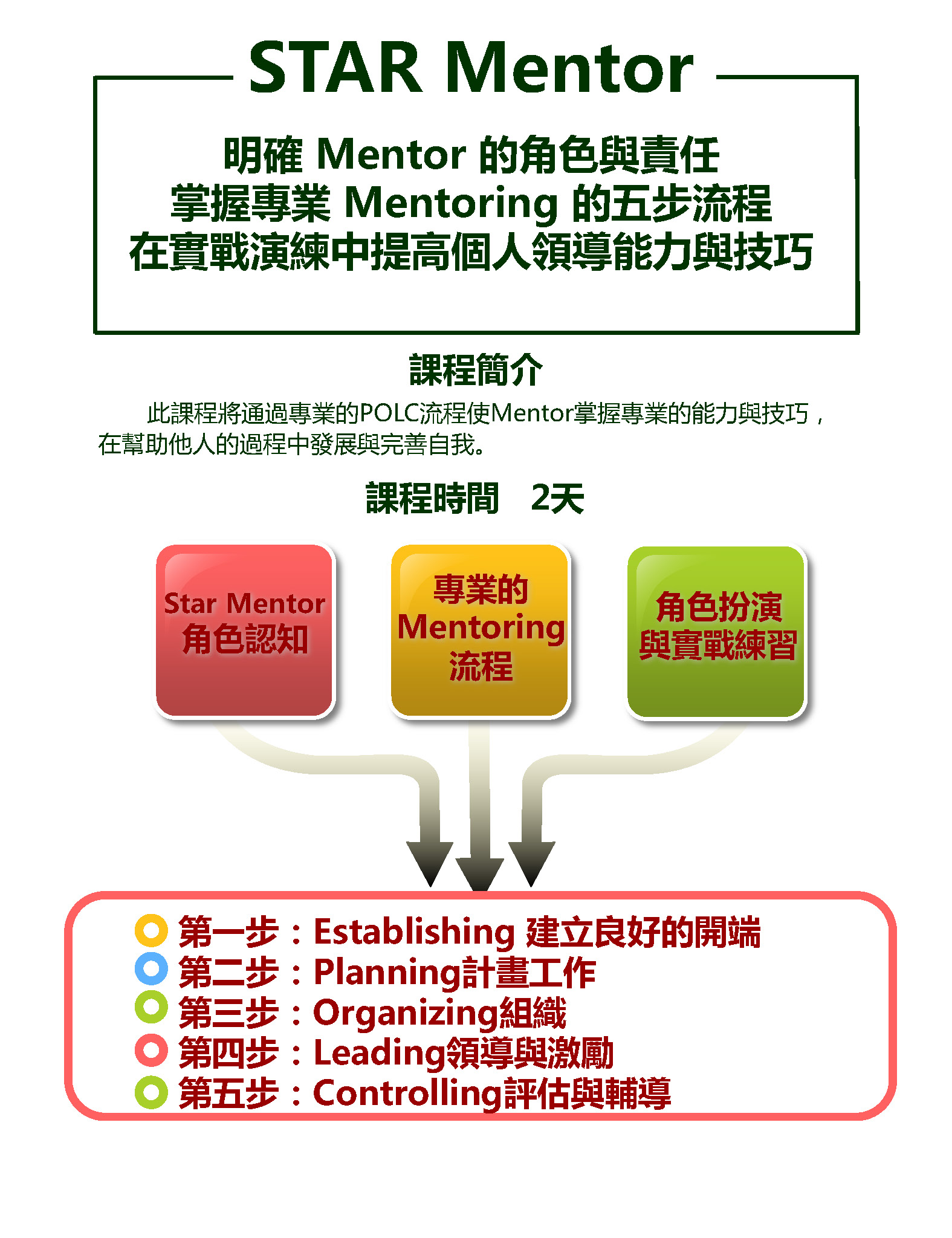 Leadership Managment_附件7_Page_2