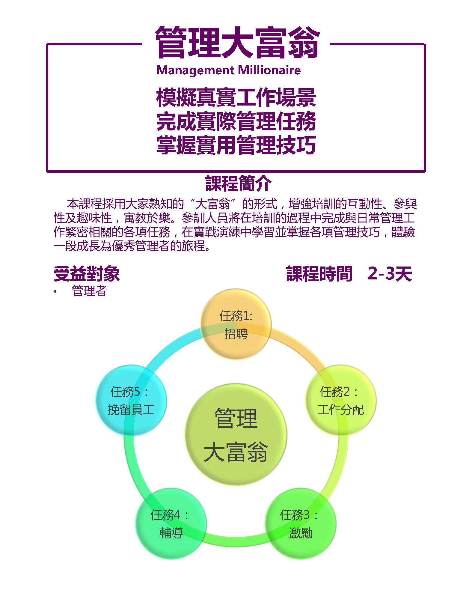 Leadership Managment_附件7_Page_3