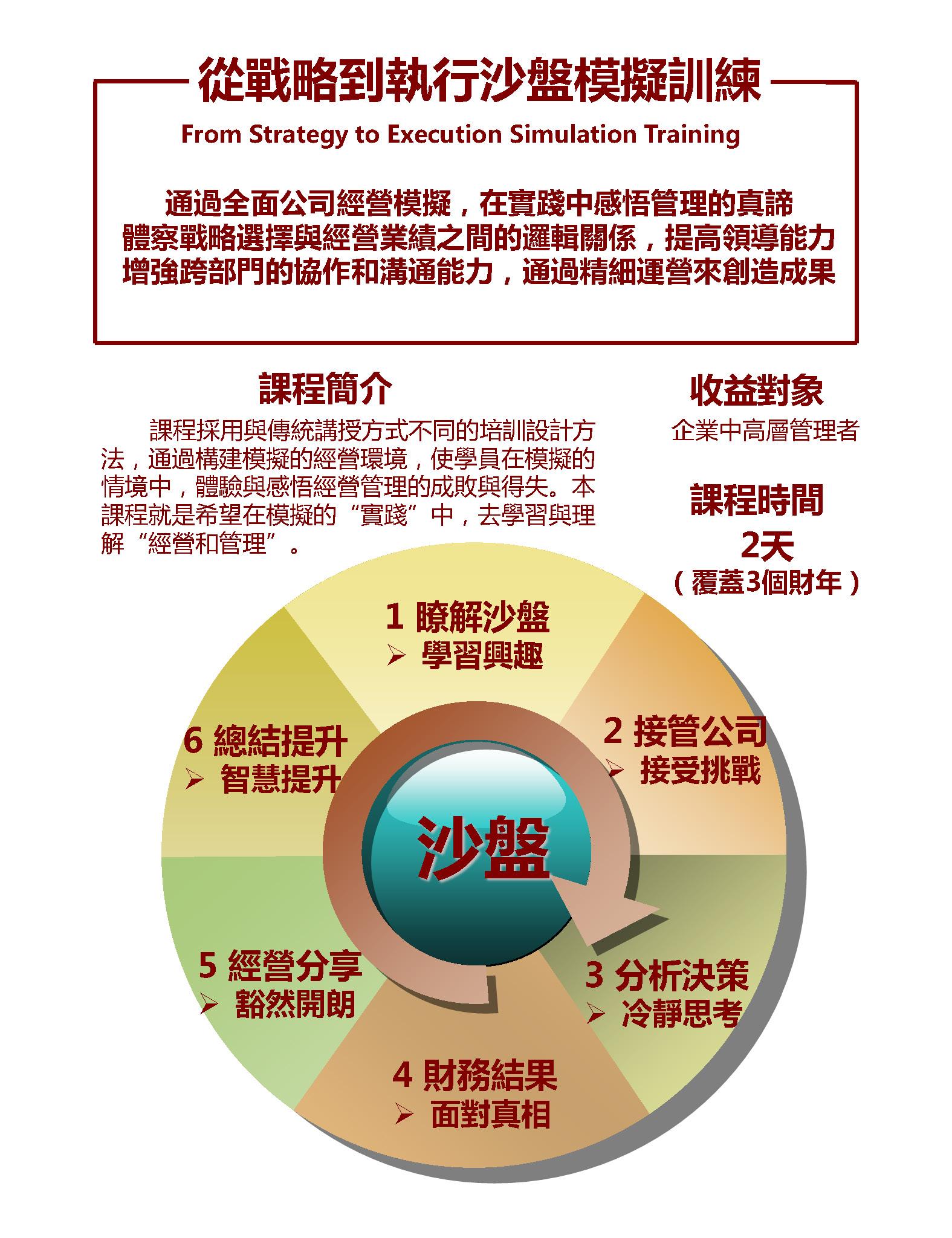 Leadership Managment_附件7_Page_5