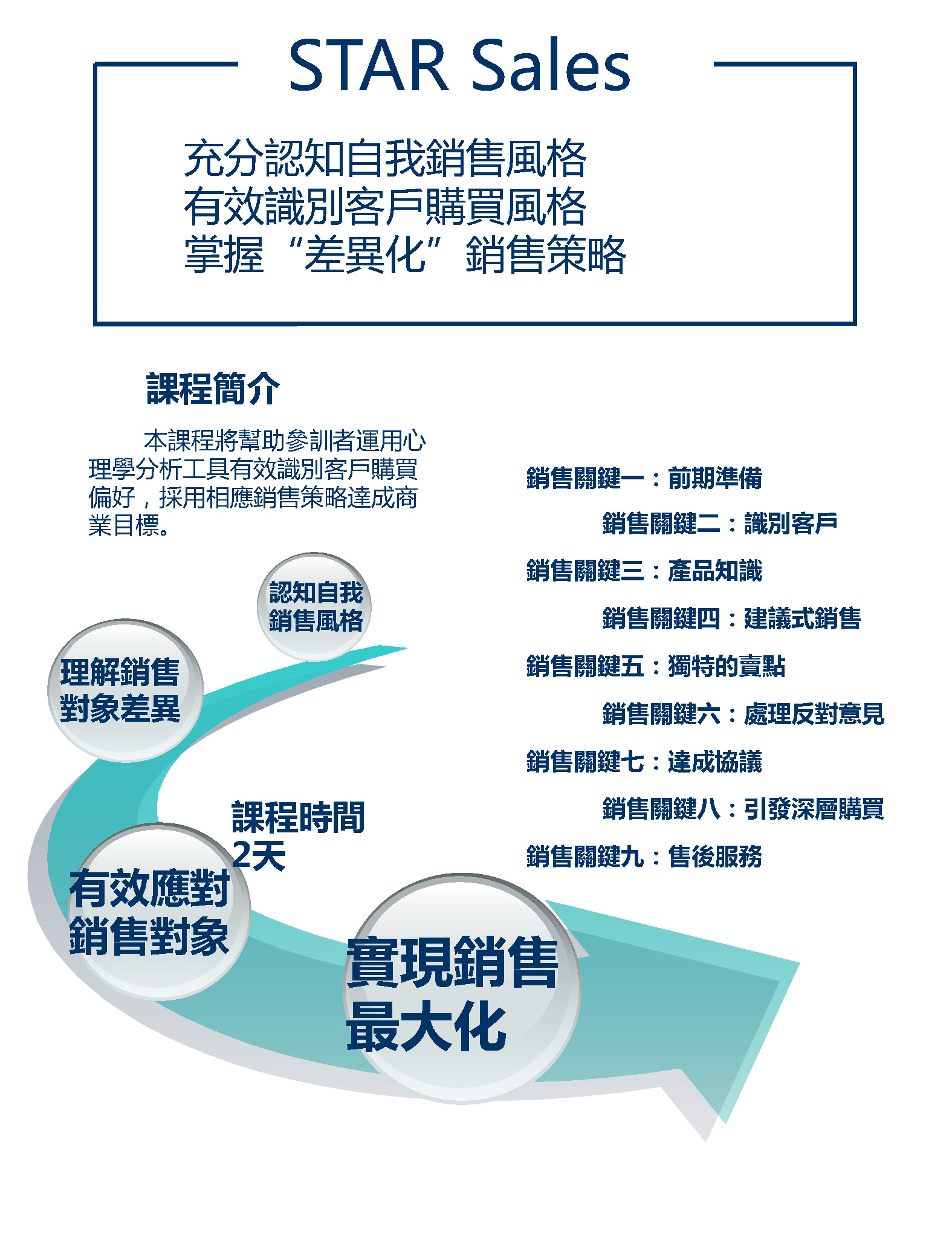 Corporate Effectiveness_附件10_Page_1